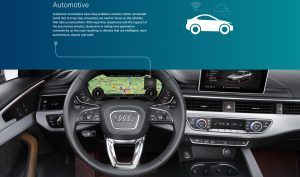 qualcomm-automotive